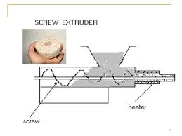 Screw Briquette Press